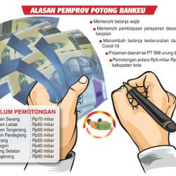 Pemprov Banten Evaluasi Mengenai Pemangkasan Bankeu